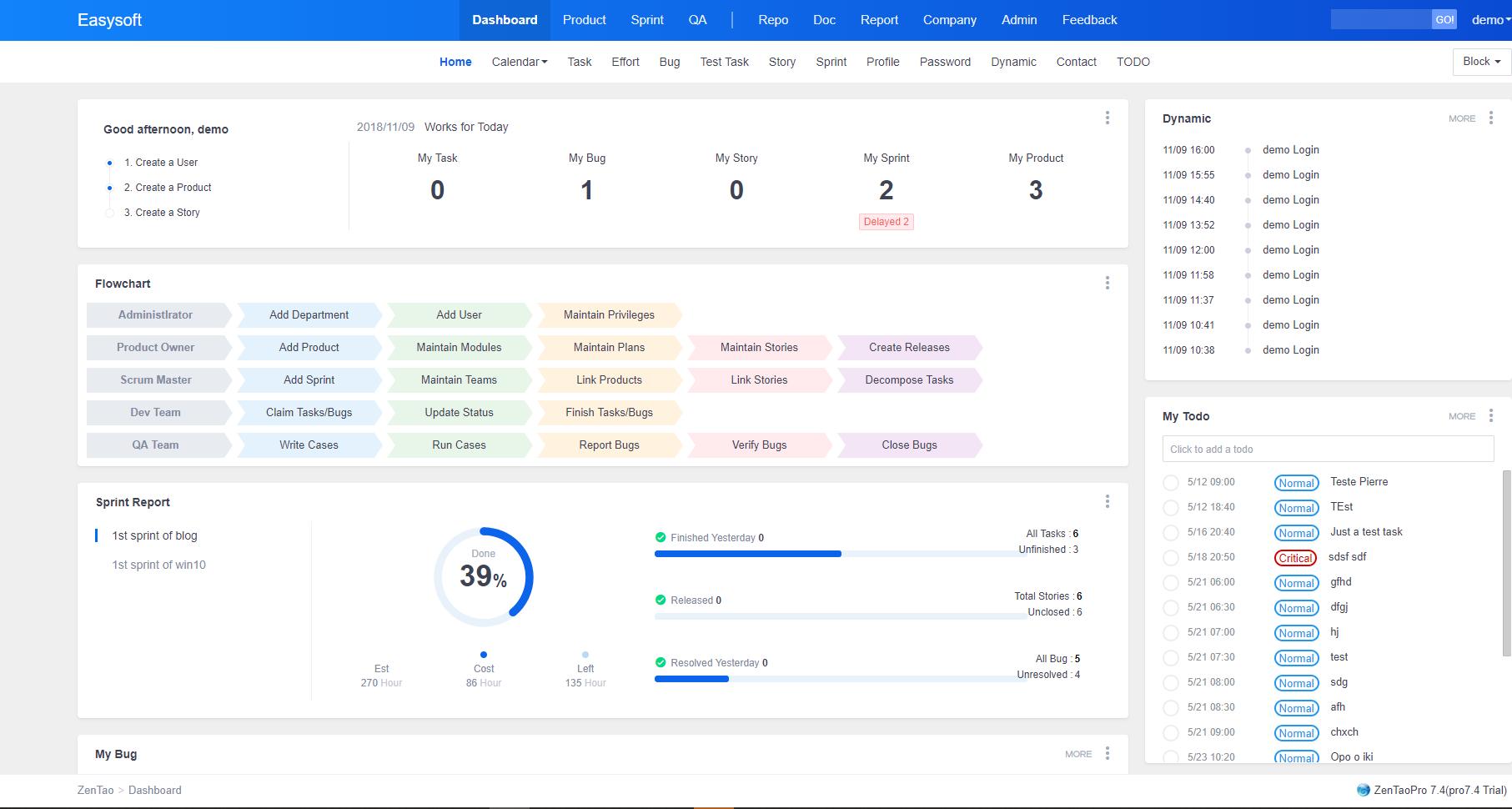 ZenTao Project Management Software